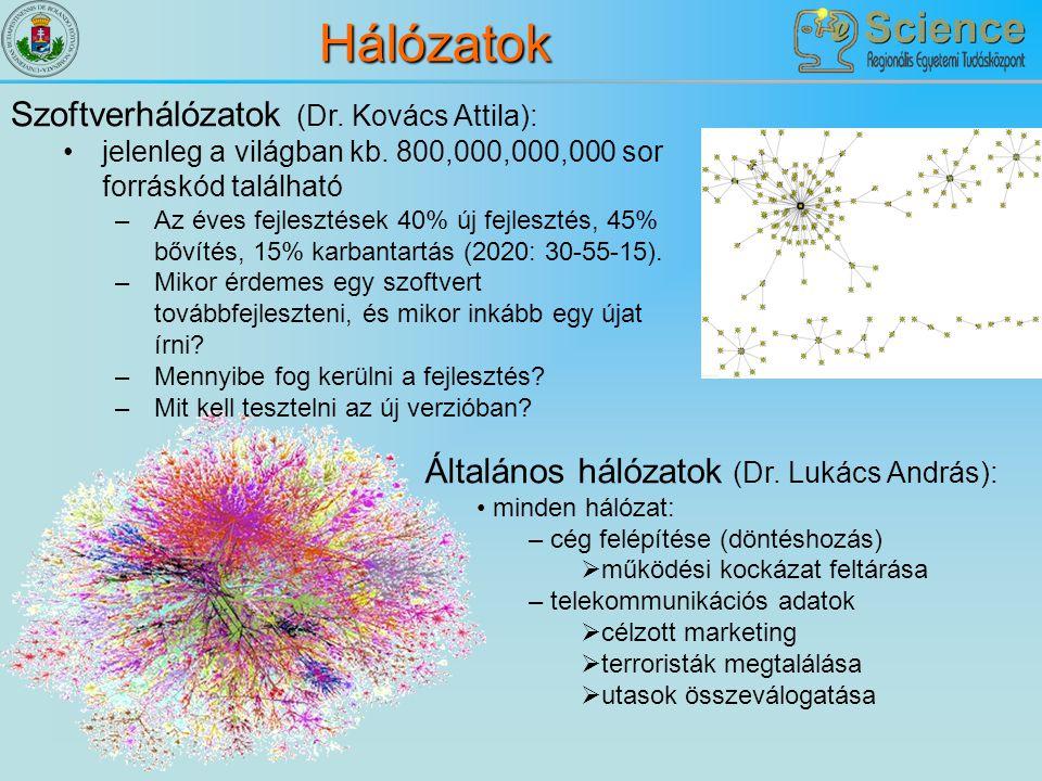 Hálózatok Szoftverhálózatok (Dr. Kovács Attila): jelenleg a világban kb. 800,000,000,000 sor forráskód található –Az éves fejlesztések 40% új fejleszt