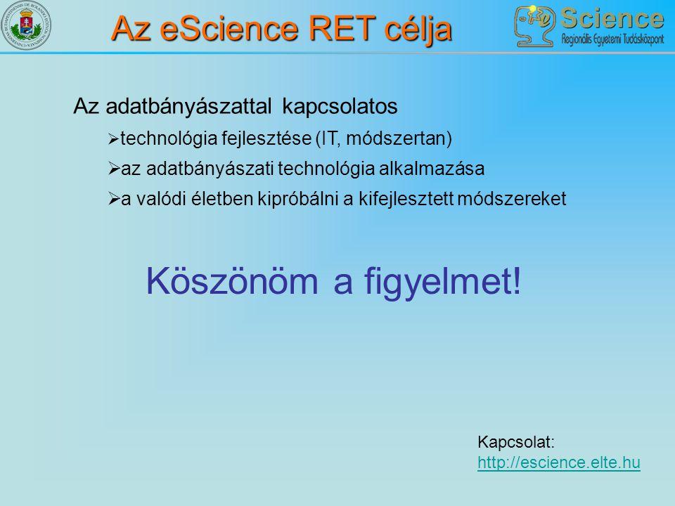 Köszönöm a figyelmet! Kapcsolat: http://escience.elte.hu Az eScience RET célja Az adatbányászattal kapcsolatos  technológia fejlesztése (IT, módszert