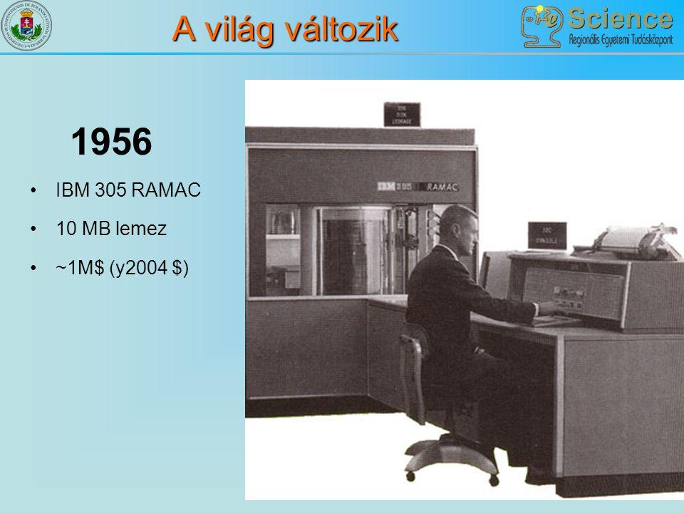 A világ változik IBM 305 RAMAC 10 MB lemez ~1M$ (y2004 $) 1956