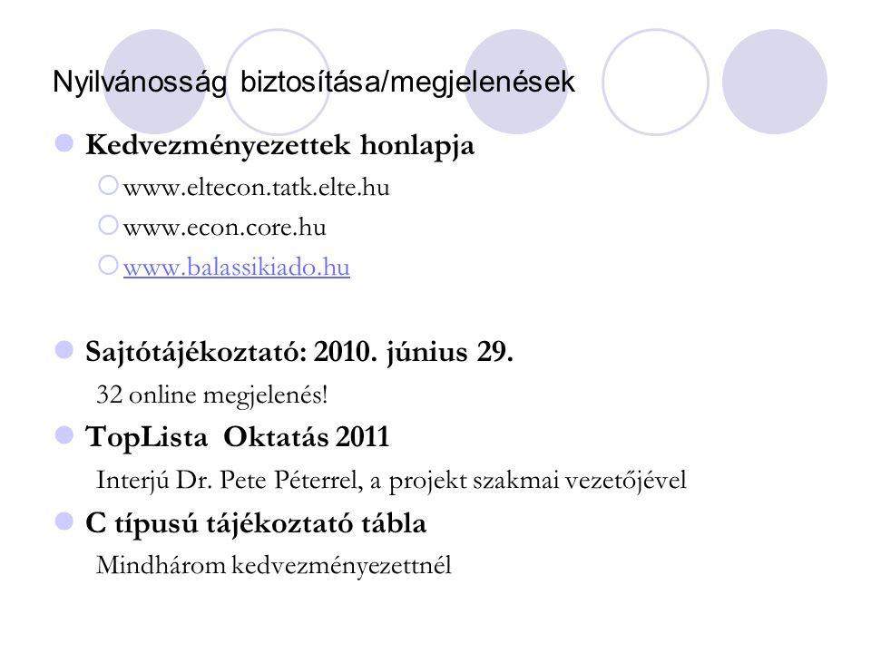 Nyilvánosság biztosítása/megjelenések Kedvezményezettek honlapja  www.eltecon.tatk.elte.hu  www.econ.core.hu  www.balassikiado.hu www.balassikiado.hu Sajtótájékoztató: 2010.
