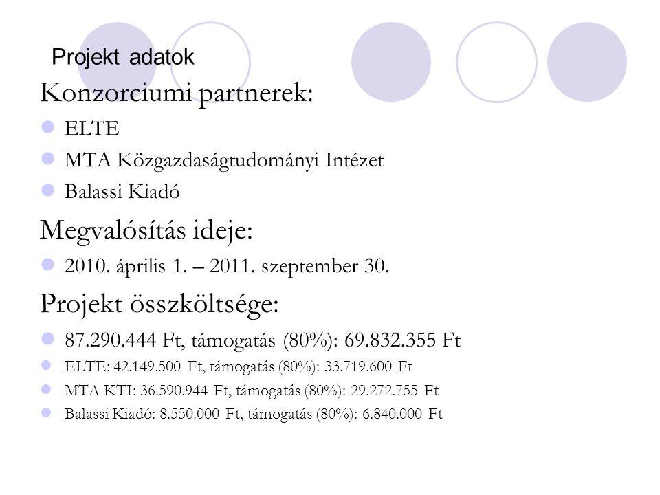 Projekt adatok Konzorciumi partnerek: ELTE MTA Közgazdaságtudományi Intézet Balassi Kiadó Megvalósítás ideje: 2010.