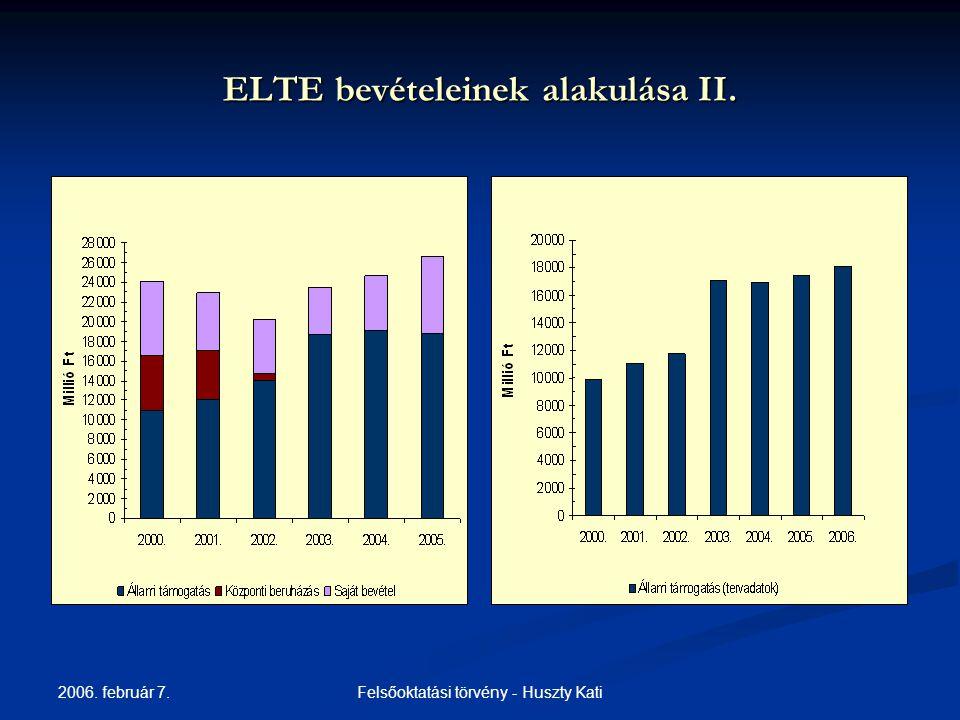 2006. február 7. Felsőoktatási törvény - Huszty Kati ELTE bevételeinek alakulása II.