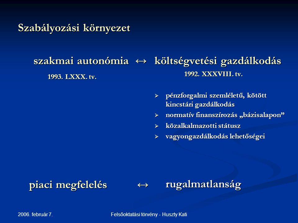 2006.február 7. Felsőoktatási törvény - Huszty Kati 2005.