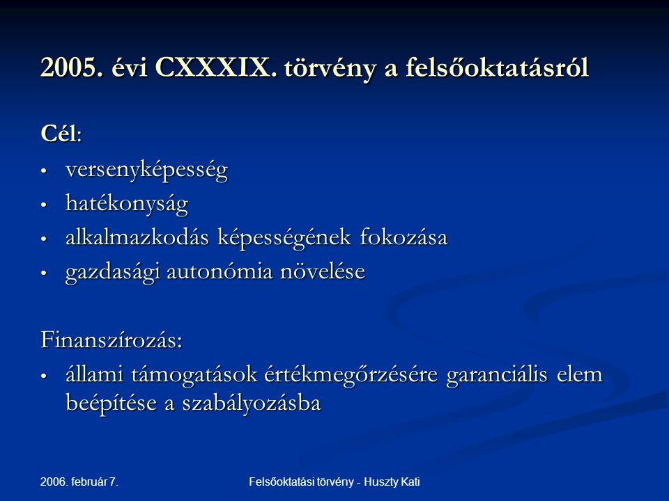 2006. február 7. Felsőoktatási törvény - Huszty Kati 2005.