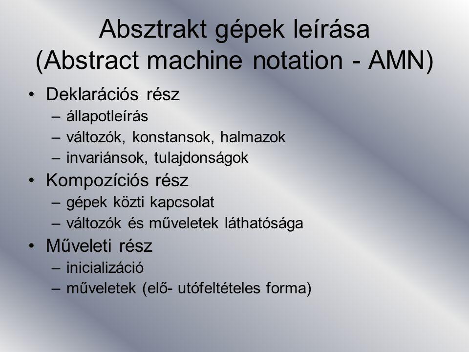 Lexikális egységek Általános leírónyelv a programozónak, de könnyen átfordítható GSL-re (Generalized Substitution Language) Kis és nagybetű különböző Egybetűs azonosítók nem támogatottak Nem kötelező nyelvi elemek sorrendje tetszőleges (fejléc + adatok) 3 gépfajtára különböző használható elemek