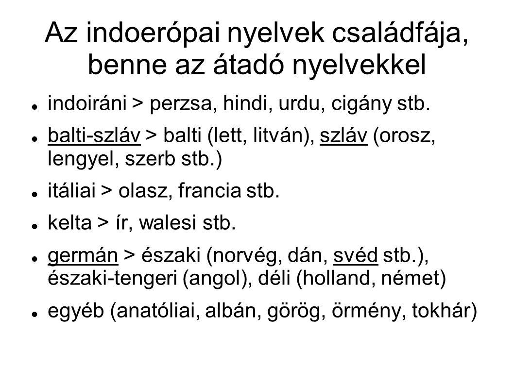 Az indoerópai nyelvek családfája, benne az átadó nyelvekkel indoiráni > perzsa, hindi, urdu, cigány stb. balti-szláv > balti (lett, litván), szláv (or