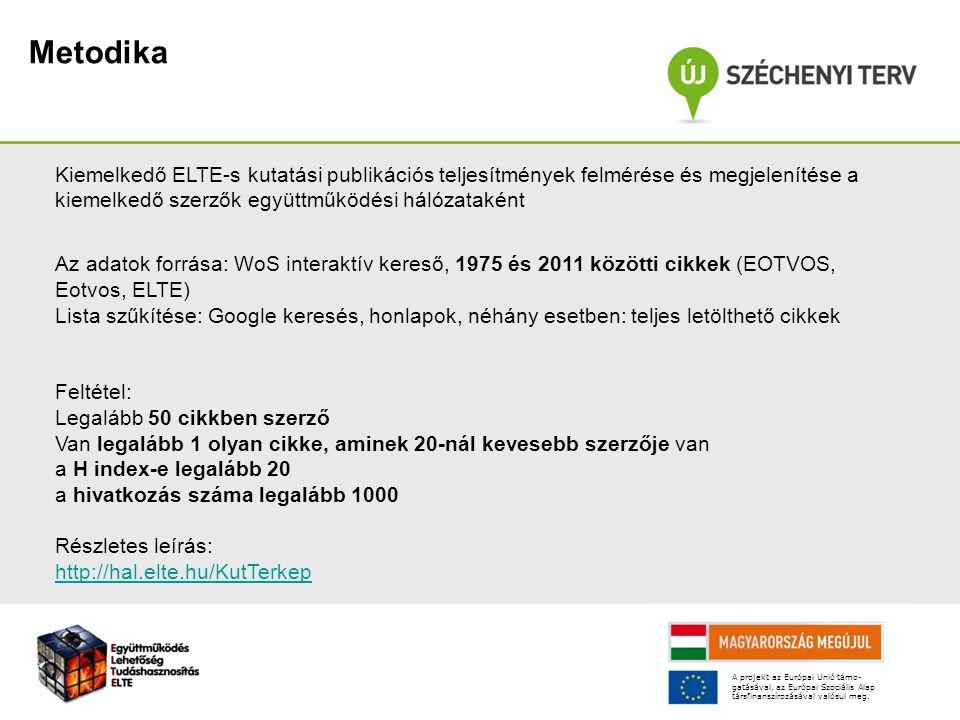 Metodika Kiemelkedő ELTE-s kutatási publikációs teljesítmények felmérése és megjelenítése a kiemelkedő szerzők együttműködési hálózataként Az adatok forrása: WoS interaktív kereső, 1975 és 2011 közötti cikkek (EOTVOS, Eotvos, ELTE) Lista szűkítése: Google keresés, honlapok, néhány esetben: teljes letölthető cikkek Feltétel: Legalább 50 cikkben szerző Van legalább 1 olyan cikke, aminek 20-nál kevesebb szerzője van a H index-e legalább 20 a hivatkozás száma legalább 1000 Részletes leírás: http://hal.elte.hu/KutTerkep A projekt az Európai Unió támo- gatásával, az Európai Szociális Alap társfinanszírozásával valósul meg.