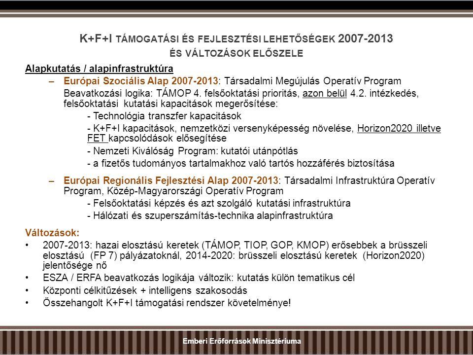 K+F+I TÁMOGATÁSOK, TÁMOGATÁSI LEHETŐSÉGEK : 2014-2020 Emberi Erőforrások Minisztériuma HAZAI KÖLTSÉGVETÉSI FORRÁSOKOTKA KTIA STRUKTURÁLIS ALAPOK: ESZA / ERFA – TERVEZÉS ALATT 1.