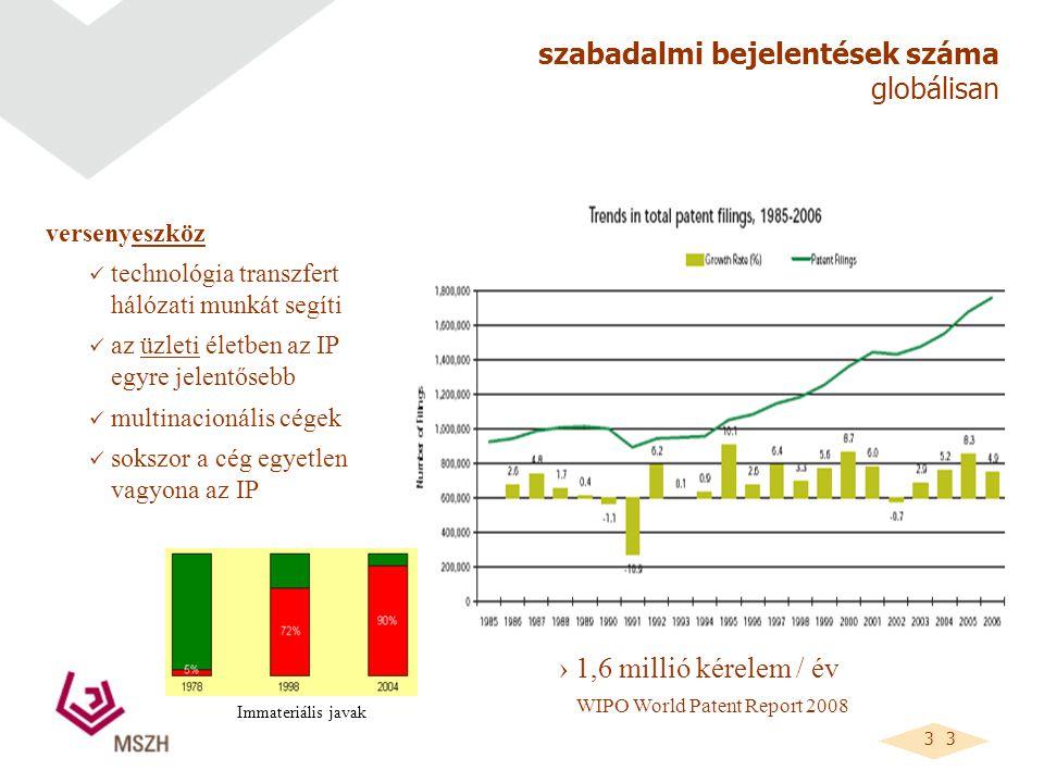 4 4 PCT alkalmazása a nemzetközi bejelentések fő útjává vált ~ 8 %-os növekedés 147 500 bejelentés (2006) WIPO adatok