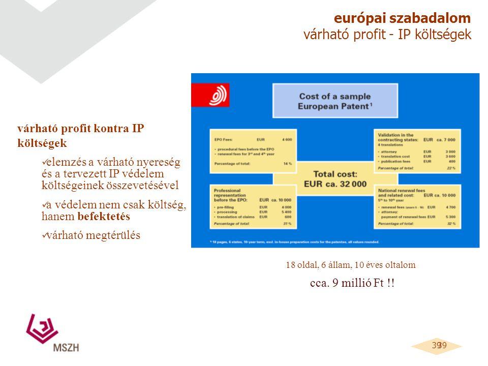 39 európai szabadalom várható profit - IP költségek cca.
