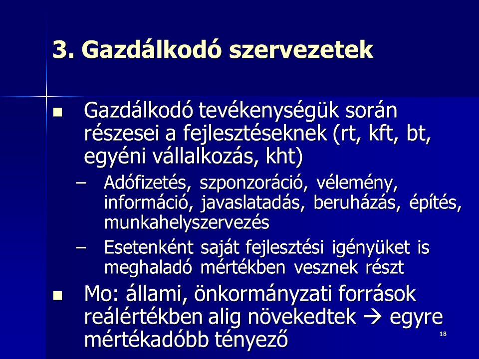18 3. Gazdálkodó szervezetek Gazdálkodó tevékenységük során részesei a fejlesztéseknek (rt, kft, bt, egyéni vállalkozás, kht) Gazdálkodó tevékenységük
