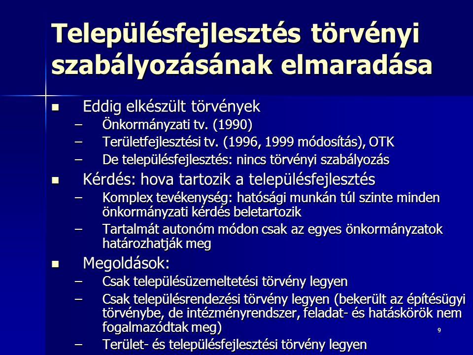 9 Településfejlesztés törvényi szabályozásának elmaradása Eddig elkészült törvények Eddig elkészült törvények –Önkormányzati tv. (1990) –Területfejles