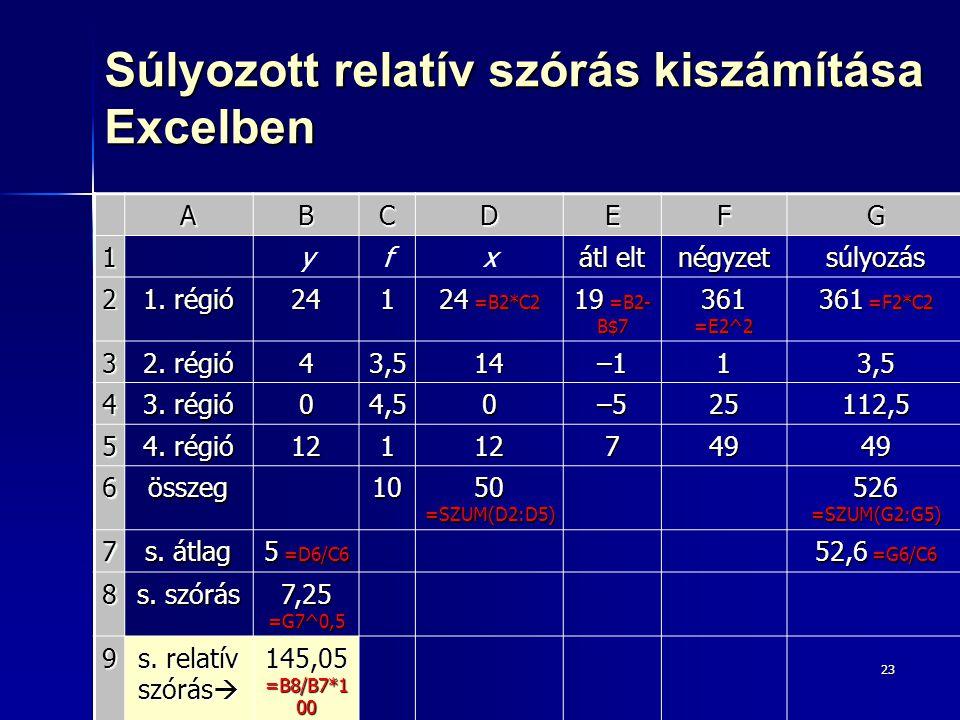 23 Súlyozott relatív szórás kiszámítása Excelben ABCDEFG 1yfx átl elt négyzetsúlyozás 2 1. régió 241 24 =B2*C2 19 =B2- B$7 361 =E2^2 361 =F2*C2 3 2. r