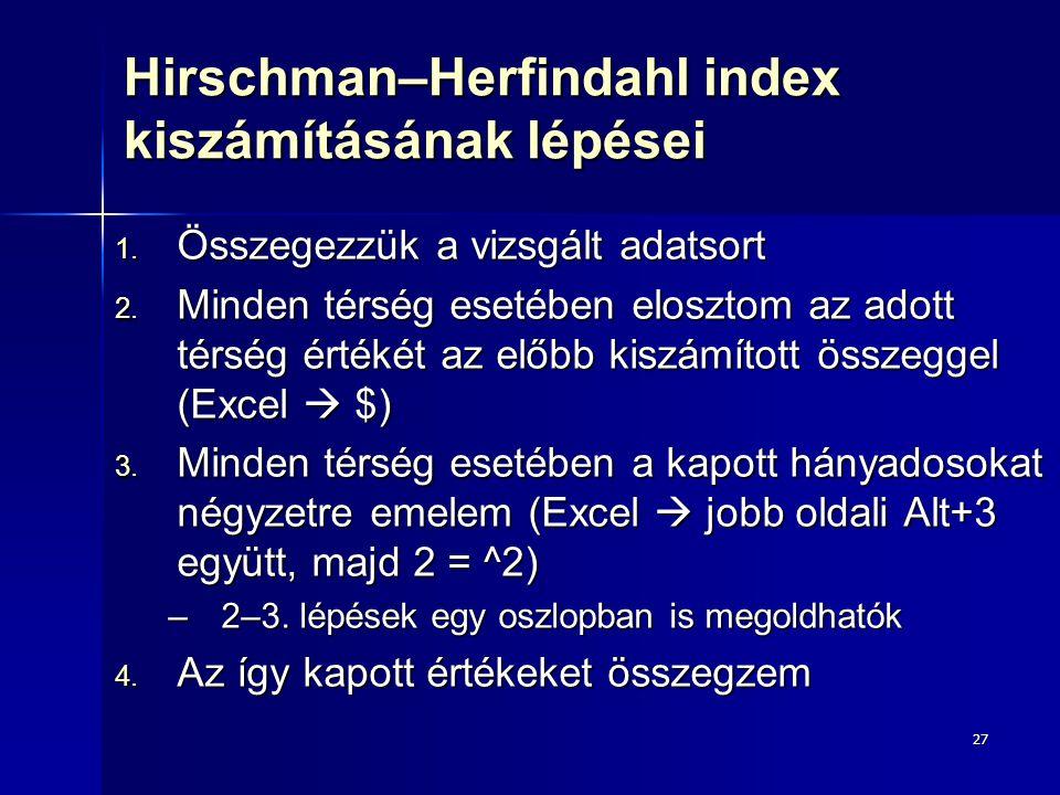 27 Hirschman–Herfindahl index kiszámításának lépései  Összegezzük a vizsgált adatsort  Minden térség esetében elosztom az adott térség értékét az