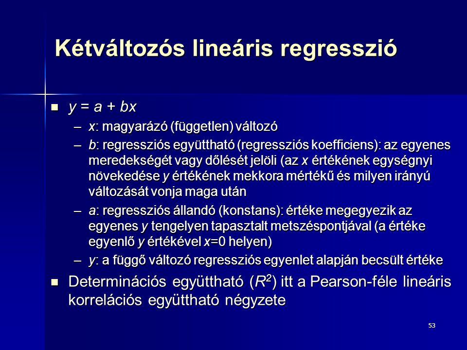 53 Kétváltozós lineáris regresszió y = a + bx y = a + bx – x: magyarázó (független) változó – b: regressziós együttható (regressziós koefficiens): az