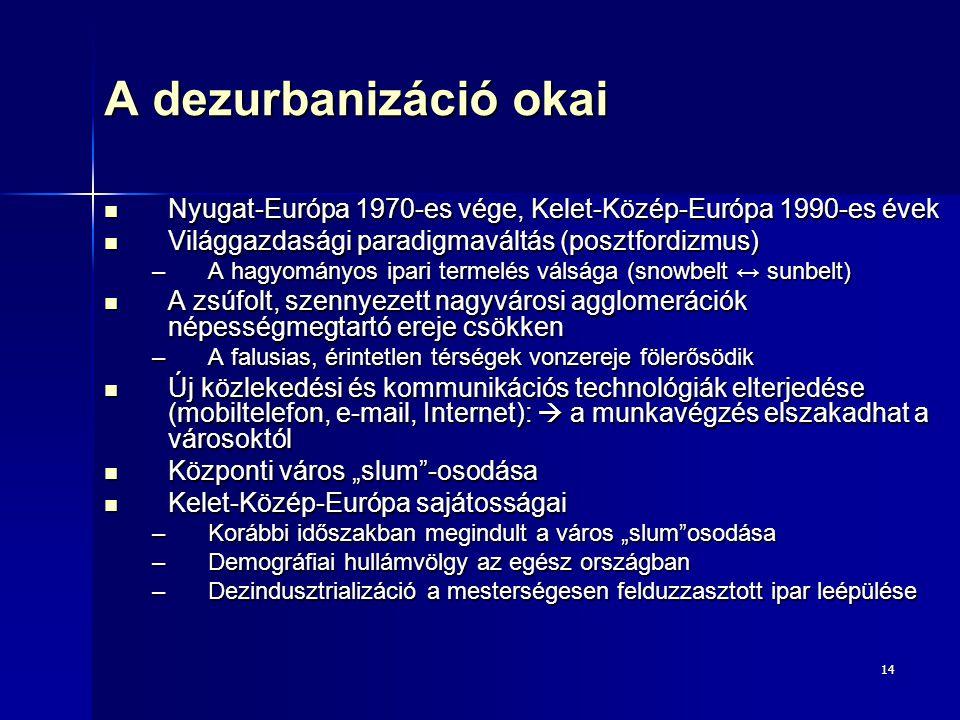 """14 A dezurbanizáció okai Nyugat-Európa 1970-es vége, Kelet-Közép-Európa 1990-es évek Nyugat-Európa 1970-es vége, Kelet-Közép-Európa 1990-es évek Világgazdasági paradigmaváltás (posztfordizmus) Világgazdasági paradigmaváltás (posztfordizmus) –A hagyományos ipari termelés válsága (snowbelt ↔ sunbelt) A zsúfolt, szennyezett nagyvárosi agglomerációk népességmegtartó ereje csökken A zsúfolt, szennyezett nagyvárosi agglomerációk népességmegtartó ereje csökken –A falusias, érintetlen térségek vonzereje fölerősödik Új közlekedési és kommunikációs technológiák elterjedése (mobiltelefon, e-mail, Internet):  a munkavégzés elszakadhat a városoktól Új közlekedési és kommunikációs technológiák elterjedése (mobiltelefon, e-mail, Internet):  a munkavégzés elszakadhat a városoktól Központi város """"slum -osodása Központi város """"slum -osodása Kelet-Közép-Európa sajátosságai Kelet-Közép-Európa sajátosságai –Korábbi időszakban megindult a város """"slum osodása –Demográfiai hullámvölgy az egész országban –Dezindusztrializáció a mesterségesen felduzzasztott ipar leépülése"""