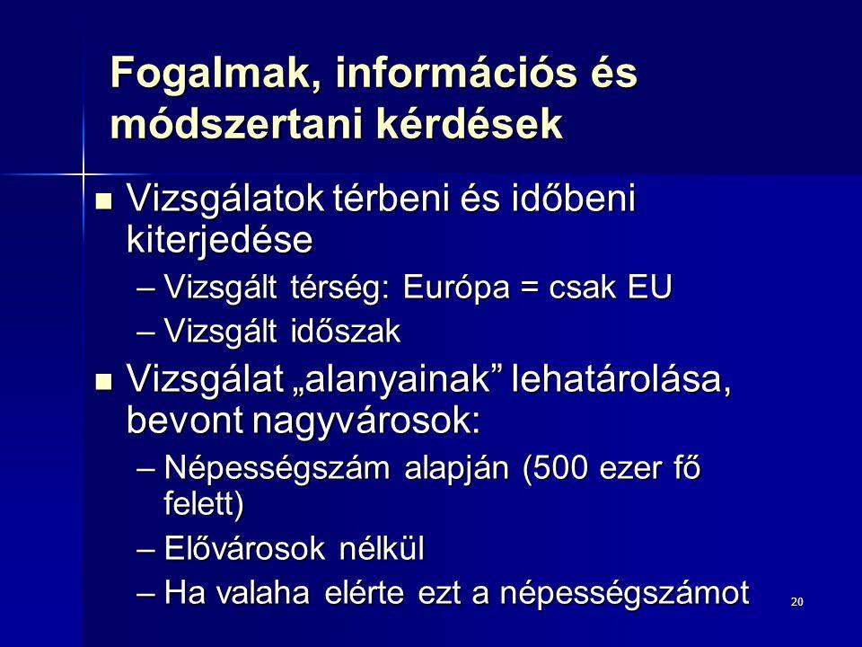 """20 Fogalmak, információs és módszertani kérdések Vizsgálatok térbeni és időbeni kiterjedése Vizsgálatok térbeni és időbeni kiterjedése –Vizsgált térség: Európa = csak EU –Vizsgált időszak Vizsgálat """"alanyainak lehatárolása, bevont nagyvárosok: Vizsgálat """"alanyainak lehatárolása, bevont nagyvárosok: –Népességszám alapján (500 ezer fő felett) –Elővárosok nélkül –Ha valaha elérte ezt a népességszámot"""