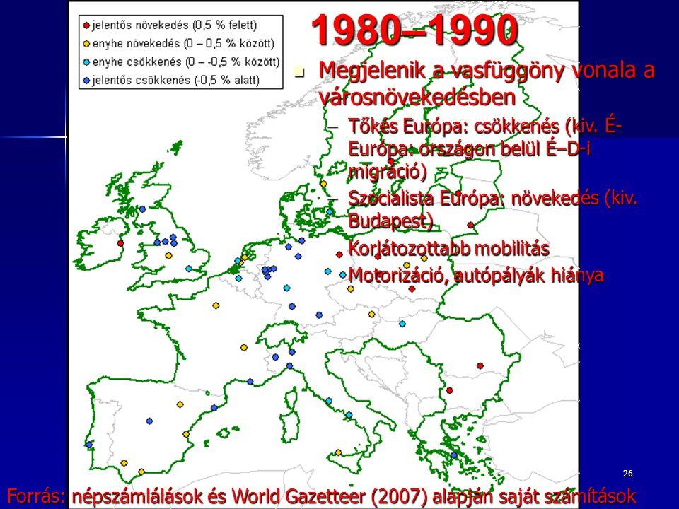 261980–1990 Forrás: népszámlálások és World Gazetteer (2007) alapján saját számítások Megjelenik a vasfüggöny vonala a városnövekedésben Megjelenik a