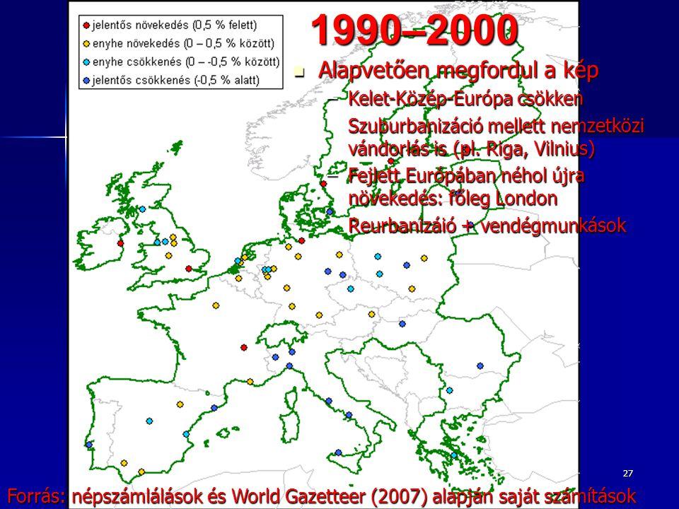 271990–2000 Forrás: népszámlálások és World Gazetteer (2007) alapján saját számítások Alapvetően megfordul a kép Alapvetően megfordul a kép –Kelet-Köz