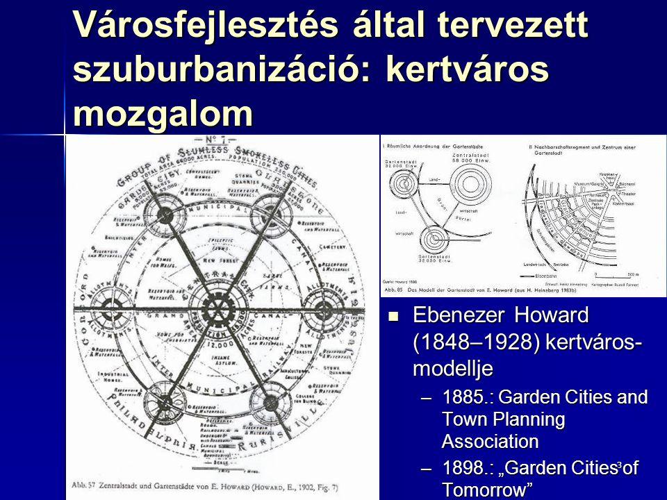 3 Városfejlesztés által tervezett szuburbanizáció: kertváros mozgalom Ebenezer Howard (1848–1928) kertváros- modellje Ebenezer Howard (1848–1928) kert