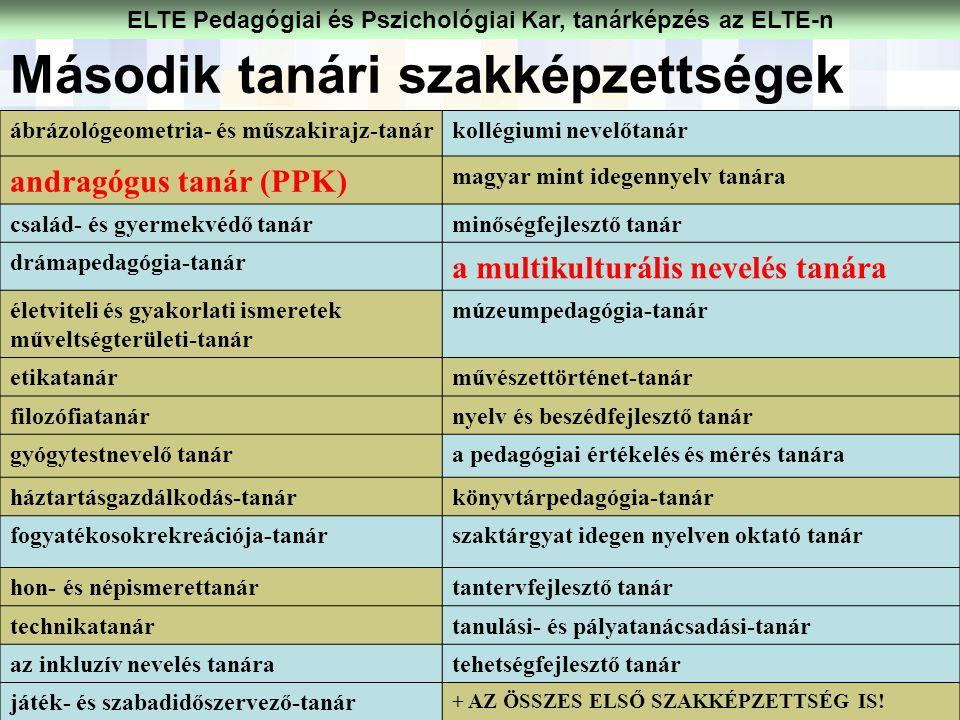 Második tanári szakképzettségek ábrázológeometria- és műszakirajz-tanárkollégiumi nevelőtanár andragógus tanár (PPK) magyar mint idegennyelv tanára cs