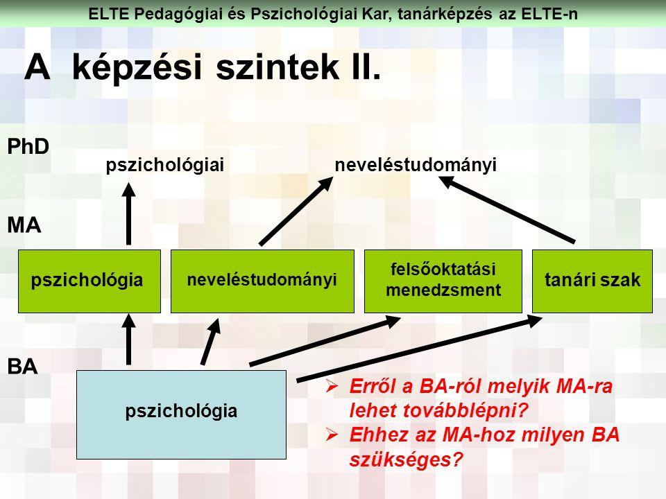 A képzési szintek II. pszichológia tanári szak pszichológiaineveléstudományi MA neveléstudományi  Erről a BA-ról melyik MA-ra lehet továbblépni?  Eh