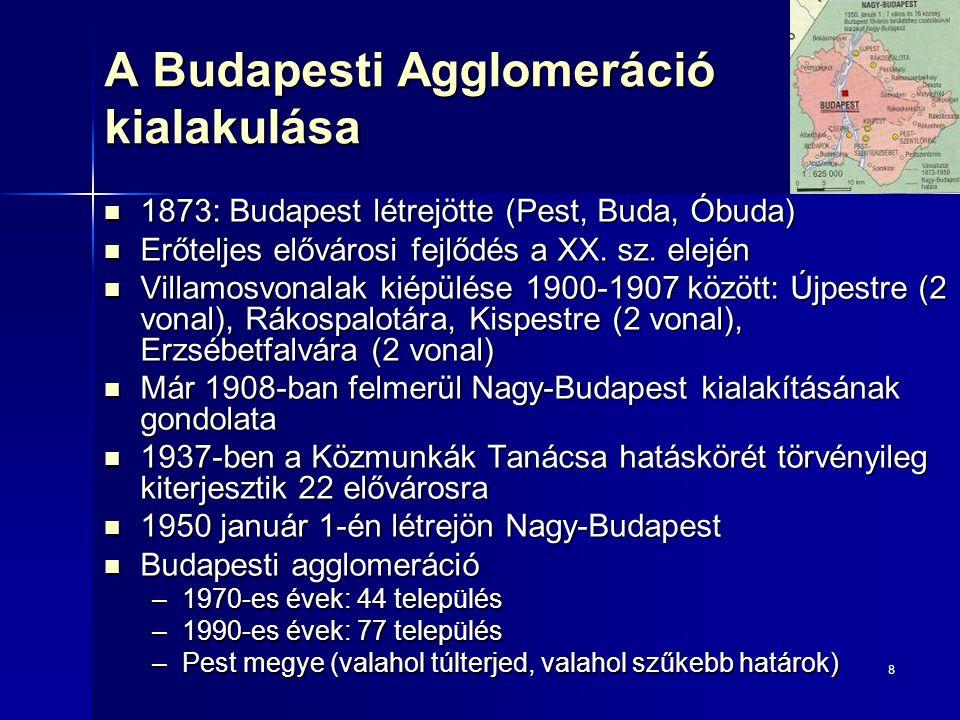 8 A Budapesti Agglomeráció kialakulása 1873: Budapest létrejötte (Pest, Buda, Óbuda) 1873: Budapest létrejötte (Pest, Buda, Óbuda) Erőteljes elővárosi