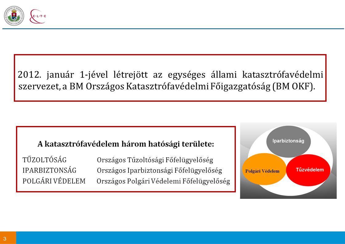 3 2012. január 1-jével létrejött az egységes állami katasztrófavédelmi szervezet, a BM Országos Katasztrófavédelmi Főigazgatóság (BM OKF). A katasztró