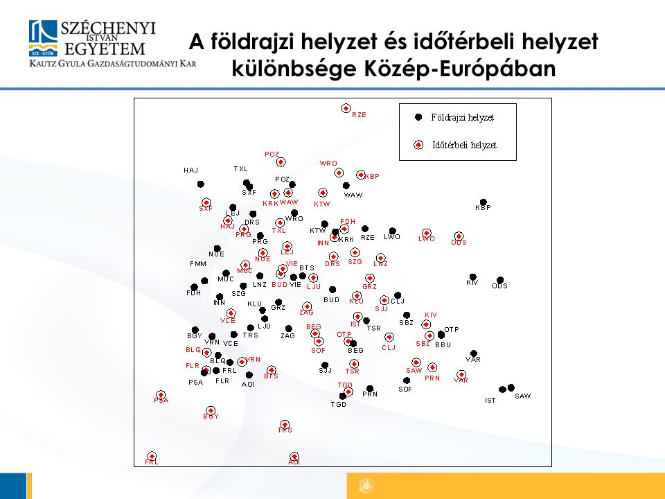 A földrajzi helyzet és időtérbeli helyzet különbsége Közép-Európában