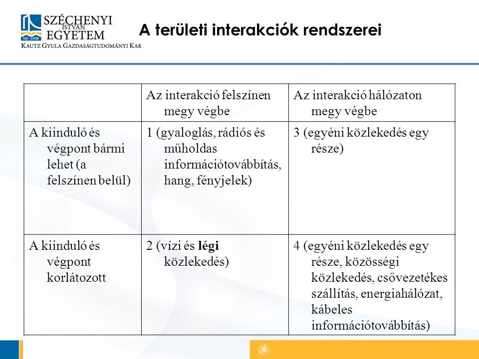 A területi interakciók rendszerei Az interakció felszínen megy végbe Az interakció hálózaton megy végbe A kiinduló és végpont bármi lehet (a felszínen belül) 1 (gyaloglás, rádiós és műholdas információtovábbítás, hang, fényjelek) 3 (egyéni közlekedés egy része) A kiinduló és végpont korlátozott 2 (vízi és légi közlekedés) 4 (egyéni közlekedés egy része, közösségi közlekedés, csővezetékes szállítás, energiahálózat, kábeles információtovábbítás)