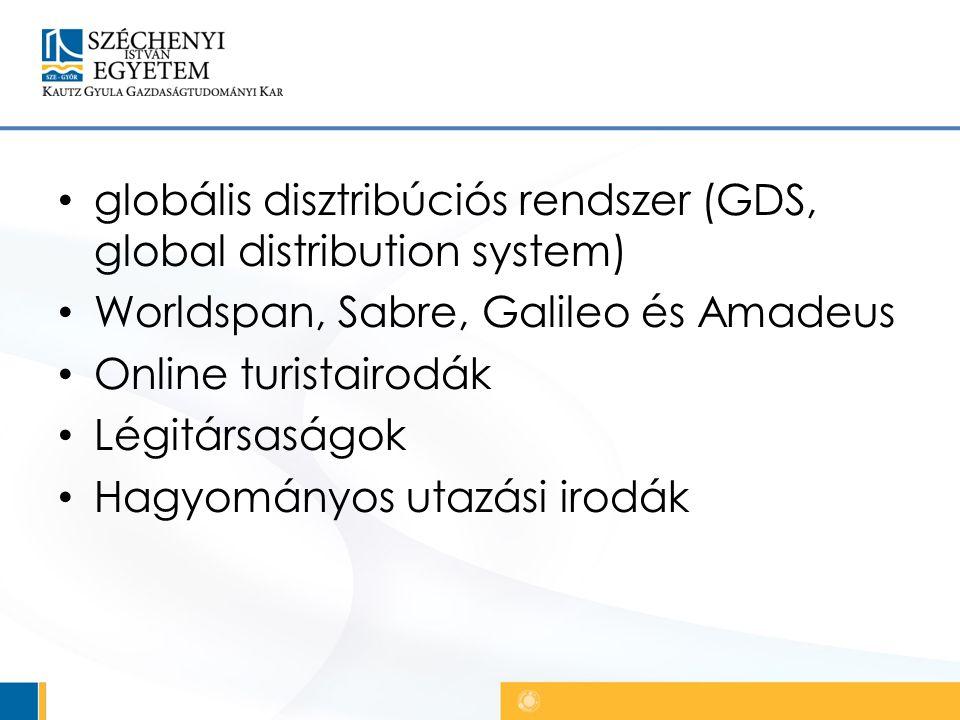 globális disztribúciós rendszer (GDS, global distribution system) Worldspan, Sabre, Galileo és Amadeus Online turistairodák Légitársaságok Hagyományos utazási irodák
