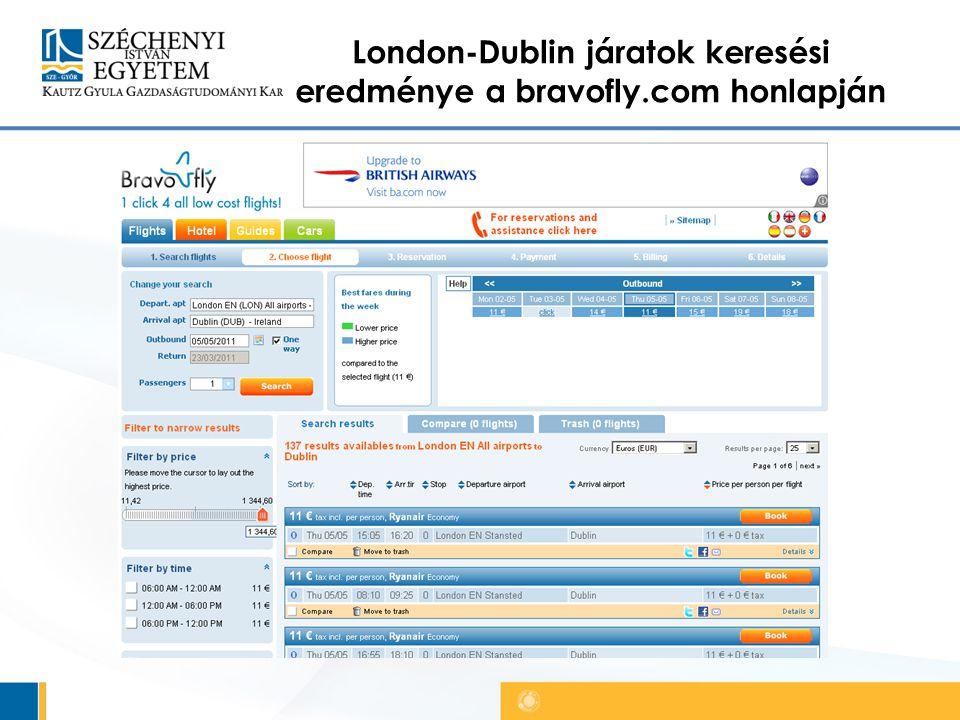 London-Dublin járatok keresési eredménye a bravofly.com honlapján