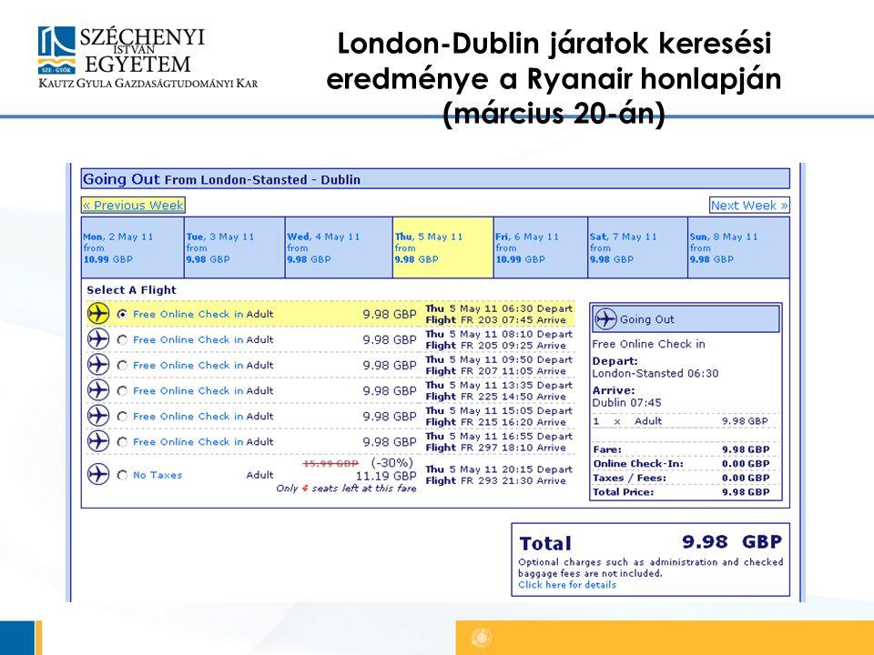 London-Dublin járatok keresési eredménye a Ryanair honlapján (március 20-án)