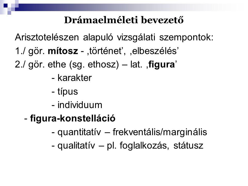 Drámaelméleti bevezető Arisztotelészen alapuló vizsgálati szempontok: 1./ gör. mítosz -,történet',,elbeszélés' 2./ gör. ethe (sg. ethosz) – lat.,figur