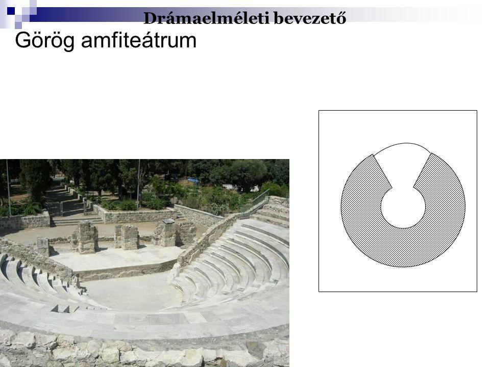 Drámaelméleti bevezető Görög amfiteátrum