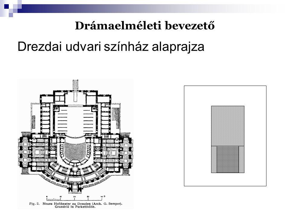 Drámaelméleti bevezető Drezdai udvari színház alaprajza