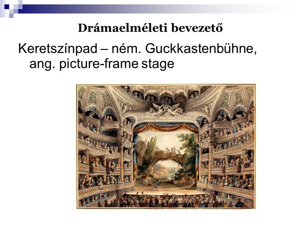 Drámaelméleti bevezető Keretszínpad – ném. Guckkastenbühne, ang. picture-frame stage