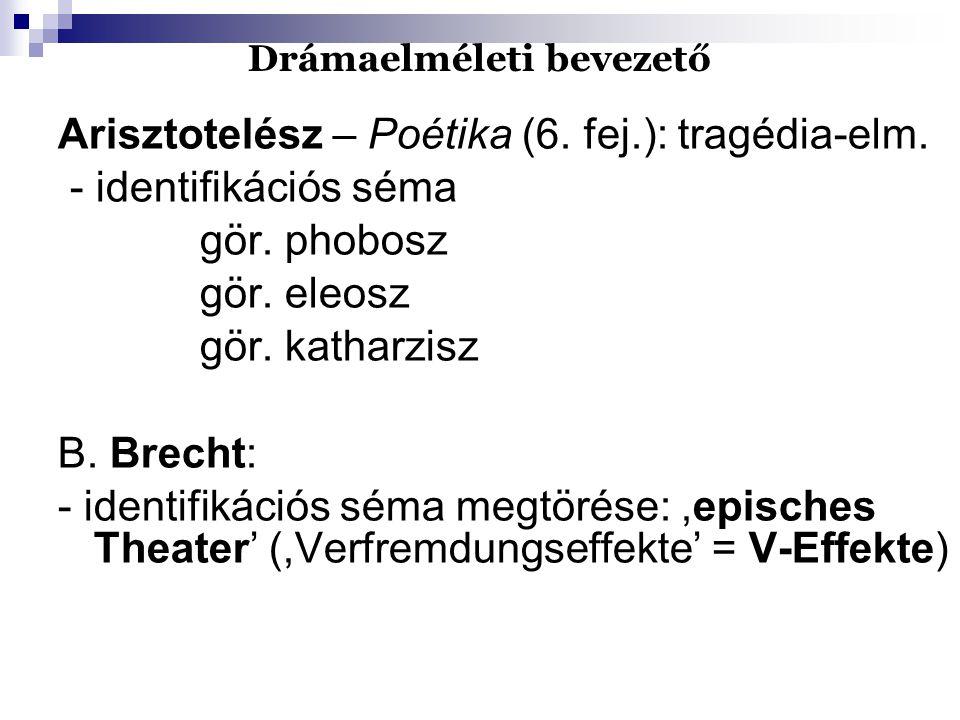 Drámaelméleti bevezető Arisztotelész – Poétika (6. fej.): tragédia-elm. - identifikációs séma gör. phobosz gör. eleosz gör. katharzisz B. Brecht: - id