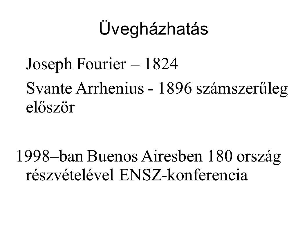 Üvegházhatás Joseph Fourier – 1824 Svante Arrhenius - 1896 számszerűleg először 1998–ban Buenos Airesben 180 ország részvételével ENSZ-konferencia