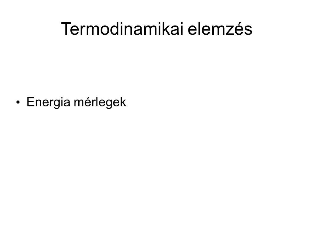 Termodinamikai elemzés Energia mérlegek