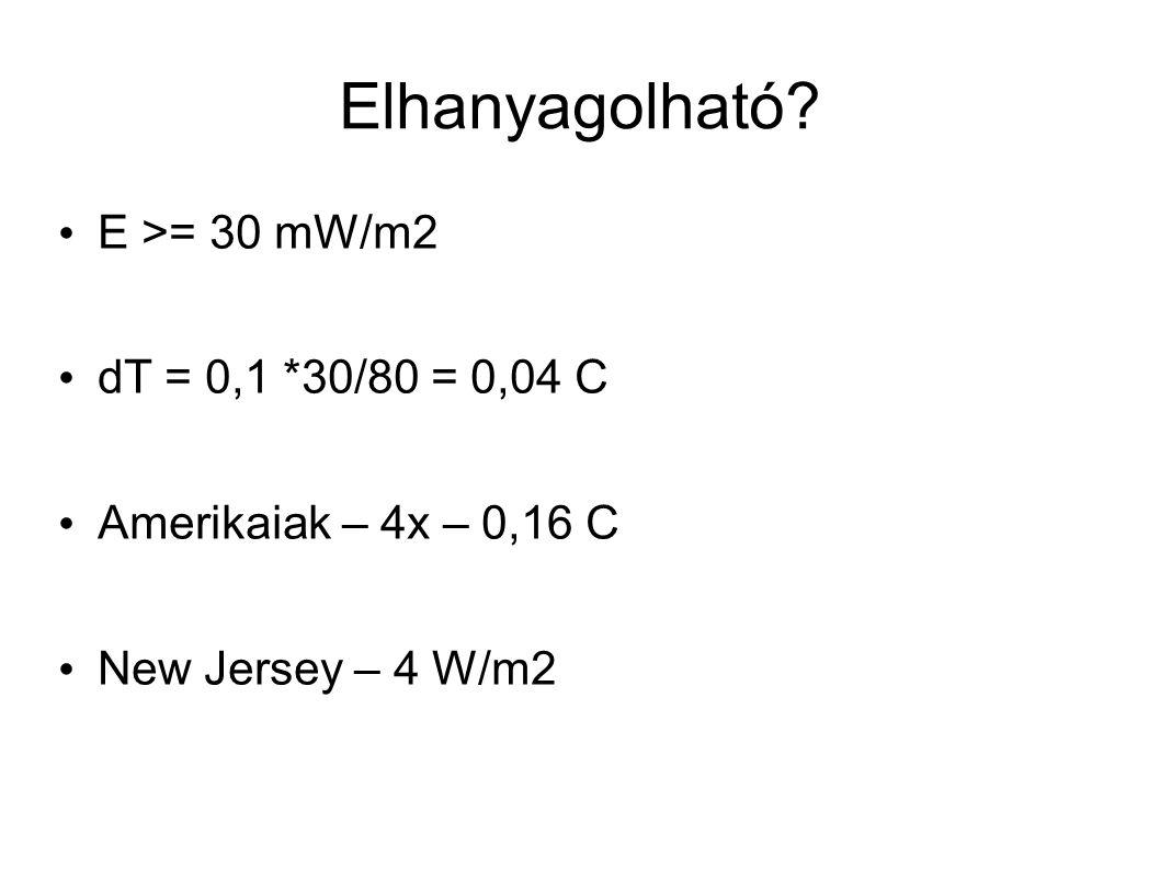 Elhanyagolható E >= 30 mW/m2 dT = 0,1 *30/80 = 0,04 C Amerikaiak – 4x – 0,16 C New Jersey – 4 W/m2