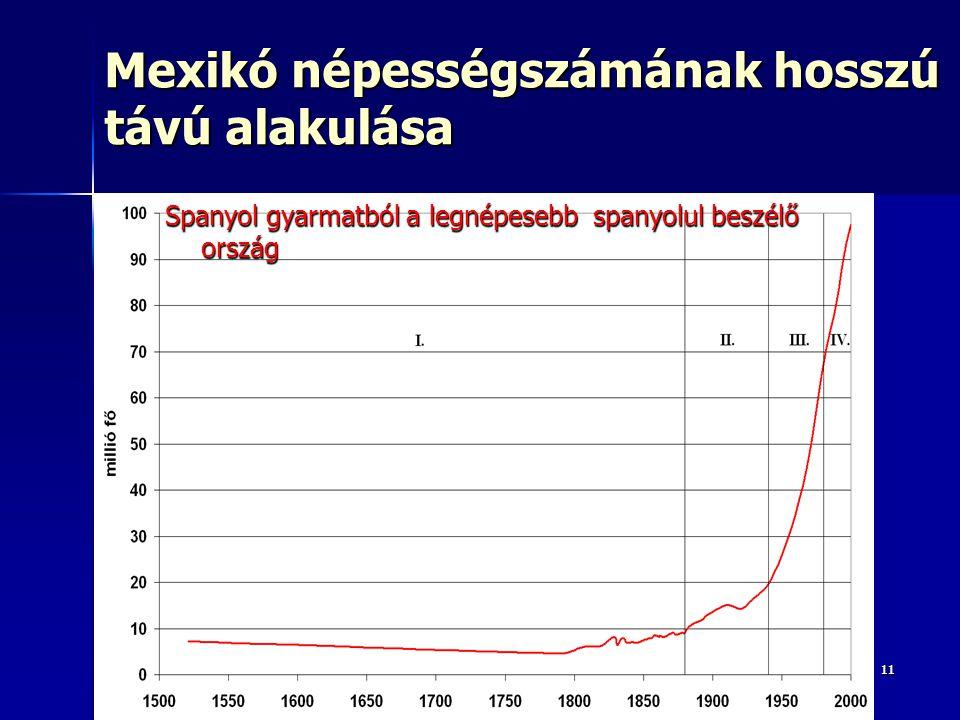 1111 Mexikó népességszámának hosszú távú alakulása Spanyol gyarmatból a legnépesebb spanyolul beszélő ország