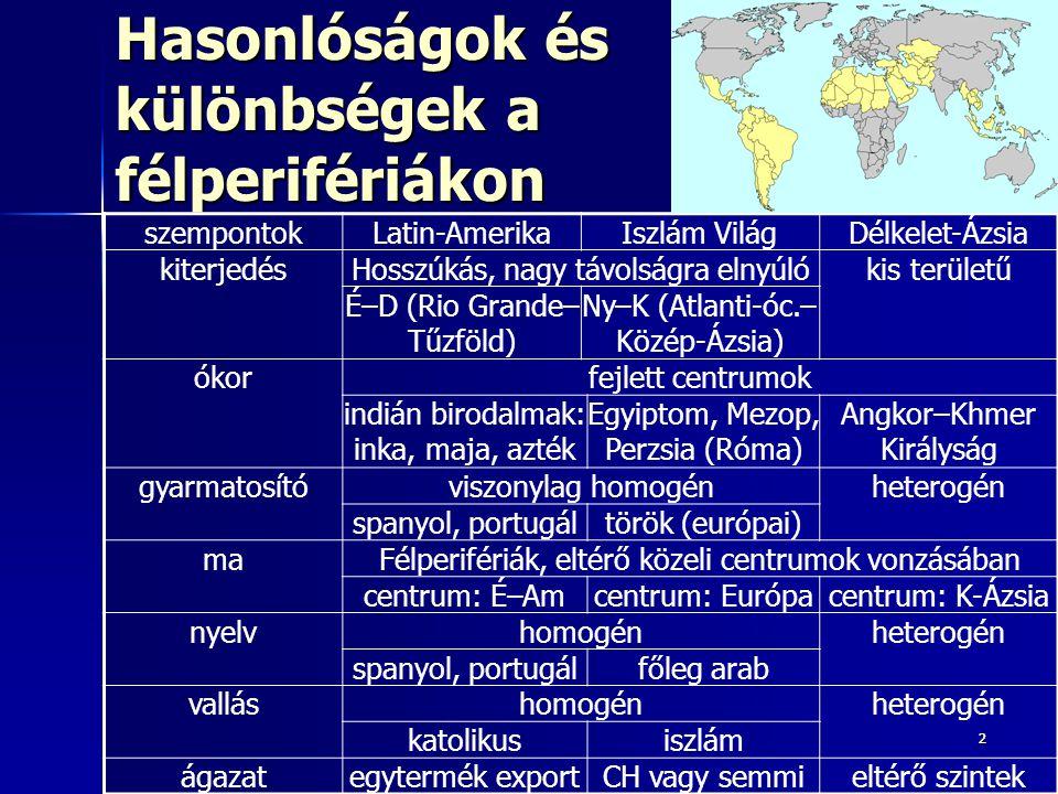 22 Hasonlóságok és különbségek a félperifériákon szempontokLatin-AmerikaIszlám VilágDélkelet-Ázsia kiterjedésHosszúkás, nagy távolságra elnyúlókis területű É–D (Rio Grande– Tűzföld) Ny–K (Atlanti-óc.– Közép-Ázsia) ókorfejlett centrumok indián birodalmak: inka, maja, azték Egyiptom, Mezop, Perzsia (Róma) Angkor–Khmer Királyság gyarmatosítóviszonylag homogénheterogén spanyol, portugáltörök (európai) maFélperifériák, eltérő közeli centrumok vonzásában centrum: É–Amcentrum: Európacentrum: K-Ázsia nyelvhomogénheterogén spanyol, portugálfőleg arab valláshomogénheterogén katolikusiszlám ágazategytermék exportCH vagy semmieltérő szintek