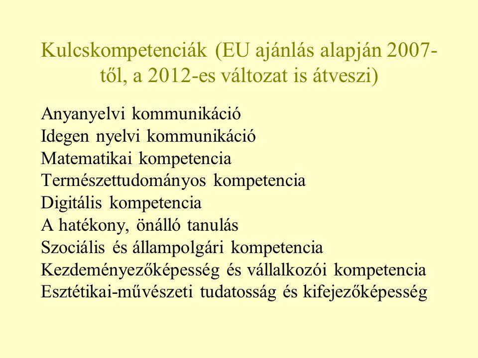Kulcskompetenciák (EU ajánlás alapján 2007- től, a 2012-es változat is átveszi) Anyanyelvi kommunikáció Idegen nyelvi kommunikáció Matematikai kompete