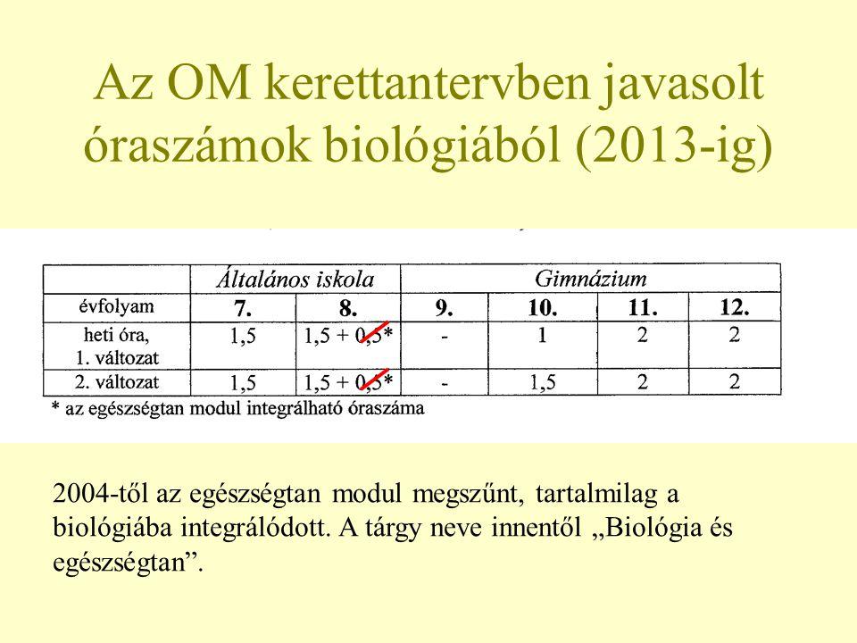 Az OM kerettantervben javasolt óraszámok biológiából (2013-ig) 2004-től az egészségtan modul megszűnt, tartalmilag a biológiába integrálódott. A tárgy