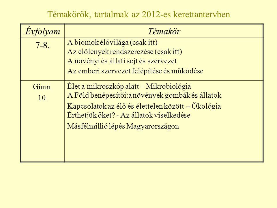 Témakörök, tartalmak az 2012-es kerettantervben ÉvfolyamTémakör 7-8. A biomok élővilága (csak itt) Az élőlények rendszerezése (csak itt) A növényi és