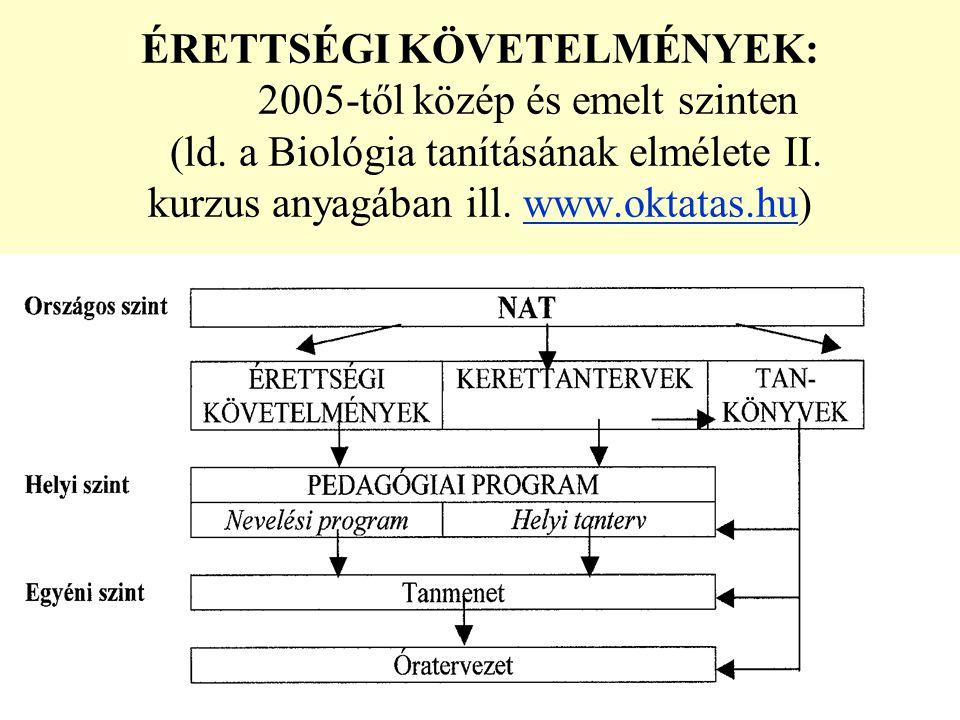 ÉRETTSÉGI KÖVETELMÉNYEK: 2005-től közép és emelt szinten (ld. a Biológia tanításának elmélete II. kurzus anyagában ill. www.oktatas.hu)www.oktatas.hu