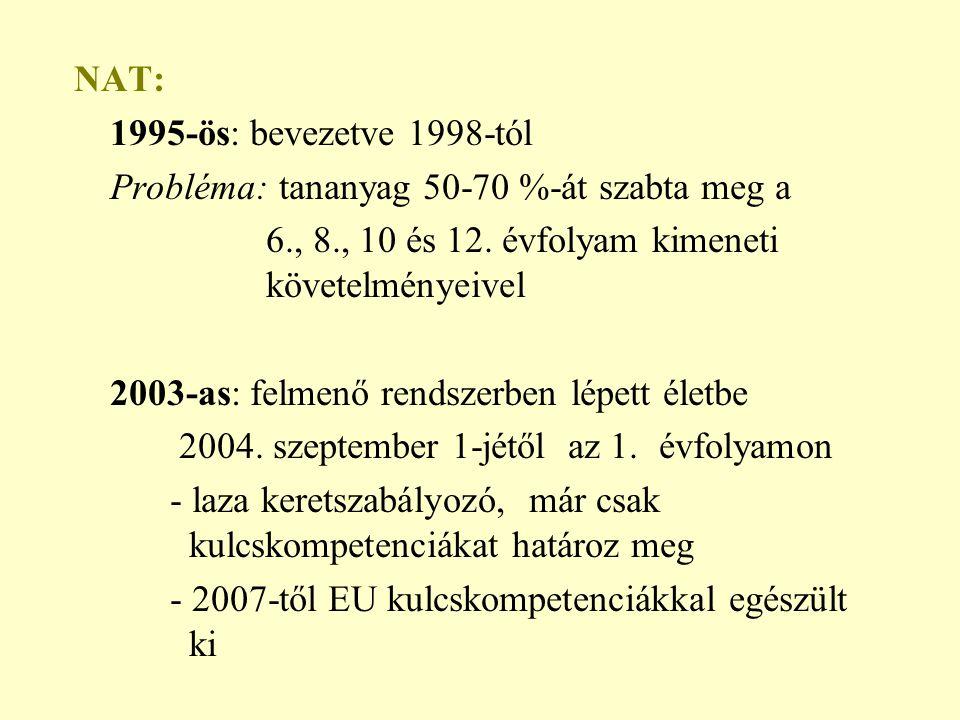 NAT: 1995-ös: bevezetve 1998-tól Probléma: tananyag 50-70 %-át szabta meg a 6., 8., 10 és 12. évfolyam kimeneti követelményeivel 2003-as: felmenő rend