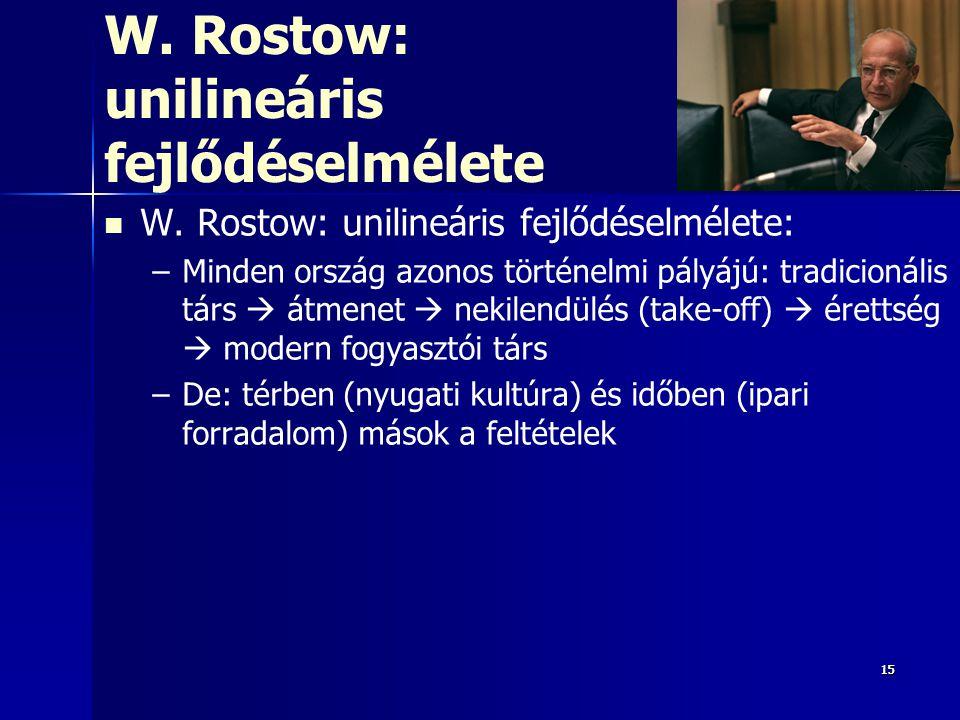 151515 W.Rostow: unilineáris fejlődéselmélete W.