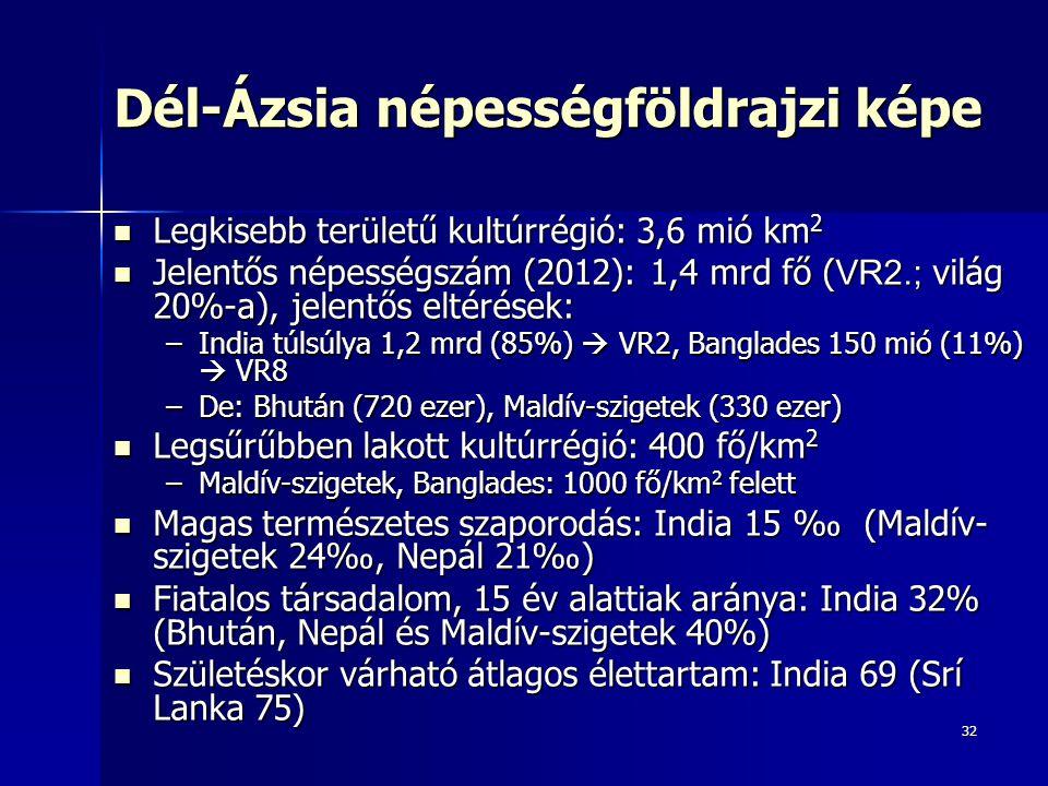 32 Dél-Ázsia népességföldrajzi képe Legkisebb területű kultúrrégió: 3,6 mió km 2 Legkisebb területű kultúrrégió: 3,6 mió km 2 Jelentős népességszám (2012): 1,4 mrd fő ( VR2.; világ 20%-a), jelentős eltérések: Jelentős népességszám (2012): 1,4 mrd fő ( VR2.; világ 20%-a), jelentős eltérések: –India túlsúlya 1,2 mrd (85%)  VR2, Banglades 150 mió (11%)  VR8 –De: Bhután (720 ezer), Maldív-szigetek (330 ezer) Legsűrűbben lakott kultúrrégió: 400 fő/km 2 Legsűrűbben lakott kultúrrégió: 400 fő/km 2 –Maldív-szigetek, Banglades: 1000 fő/km 2 felett Magas természetes szaporodás: India 15 ‰ (Maldív- szigetek 24‰, Nepál 21‰) Magas természetes szaporodás: India 15 ‰ (Maldív- szigetek 24‰, Nepál 21‰) Fiatalos társadalom, 15 év alattiak aránya: India 32% (Bhután, Nepál és Maldív-szigetek 40%) Fiatalos társadalom, 15 év alattiak aránya: India 32% (Bhután, Nepál és Maldív-szigetek 40%) Születéskor várható átlagos élettartam: India 69 (Srí Lanka 75) Születéskor várható átlagos élettartam: India 69 (Srí Lanka 75)